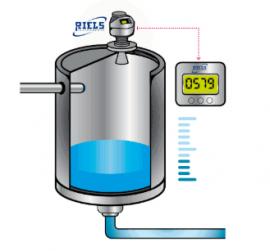 Cảm biến đo mức siêu âm Riles tại Việt Nam - Đại lý phân phối Riels tại Việt Nam