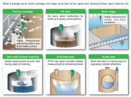 Đại lý Matsushima Việt Nam - Thiết bị đo mức nước trong bồn công nghiệp Matsushima
