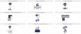 Đồng hồ đo lưu lượng nước là gì ? Có bao nhiêu loại đồng hồ nước ?