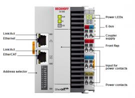 EtherCAT EK1000 Beckhoff - Đại lý Beckhoff tại Việt Nam