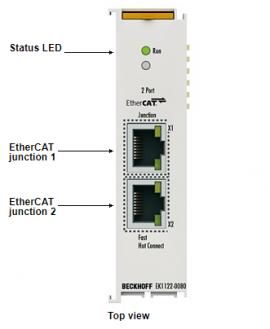EtherCAT EK1122-0080 Beckhoff - Đại lý Beckhoff Việt Nam