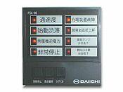 Trình báo cáo lỗi hiển thị FSA-96-Daiichi Electric Vietnam
